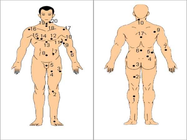 Giải mã nốt ruồi trên cơ thể đàn ông