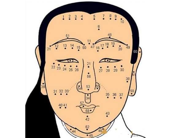 Giải mã chi tiết 62 vị trí nốt ruồi trên khuôn mặt Nữ